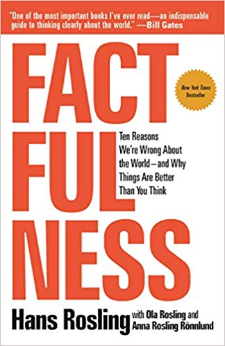 Hans Rosling – Factfulness Audiobook